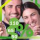 Ecobonus 2021: sconto in fattura del 65% - installazione caldaie a condensazione